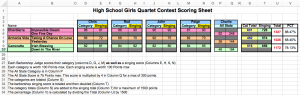 Girls Score Sheet